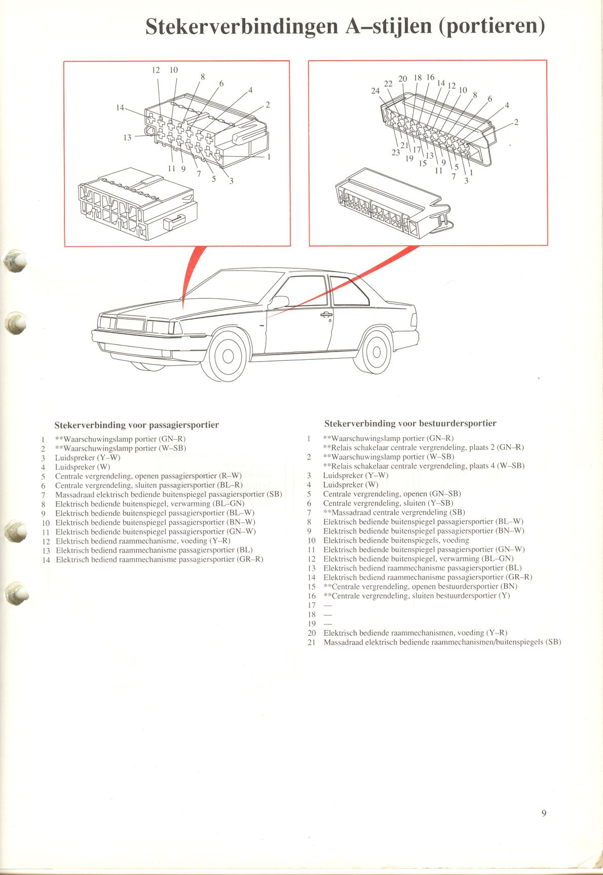 volvo service manuals  repair and maintenance